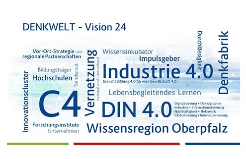 Project DENKWELT Oberpfalz